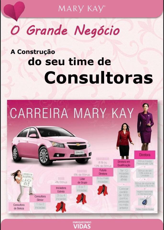 Ser consultora Mary Kay, Cadastro Mary Kay