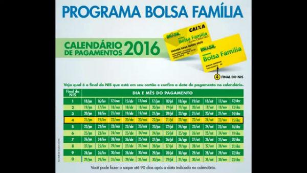 Bolsa Família 2016 Inscrições Valor e Calendário